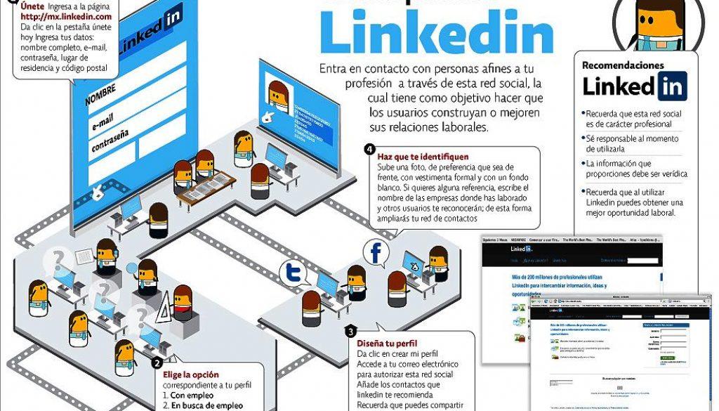 infografia-linkedin
