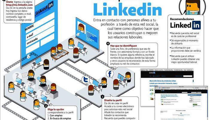 Tips para mejorar el LinkedIn de tu empresa